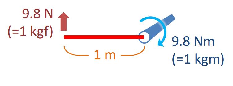 torque-define-1