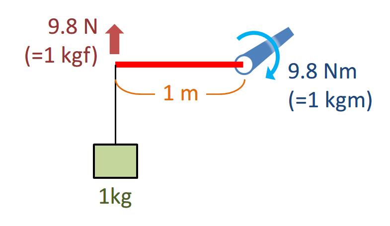 torque-define-2