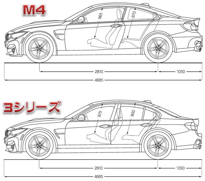 3series-vs-m4