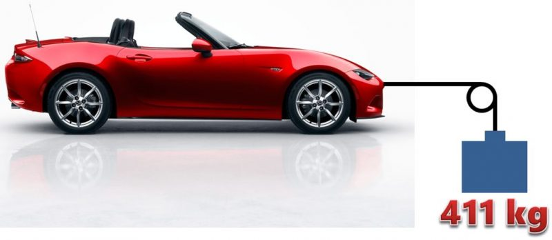 torque-drive-2-s