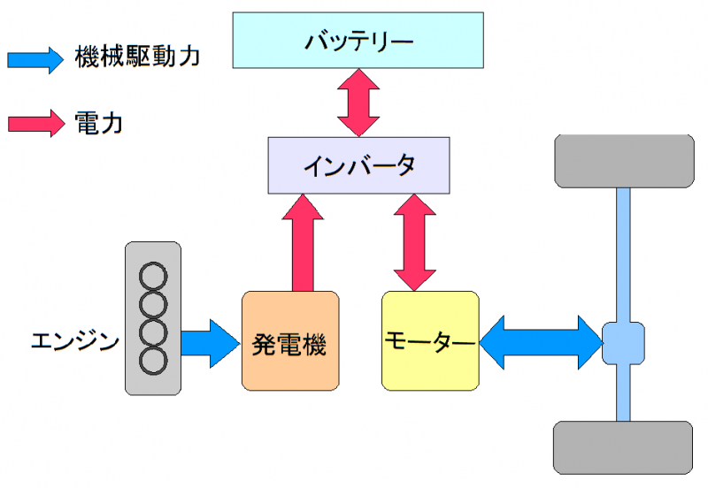 series_hybrid-cut