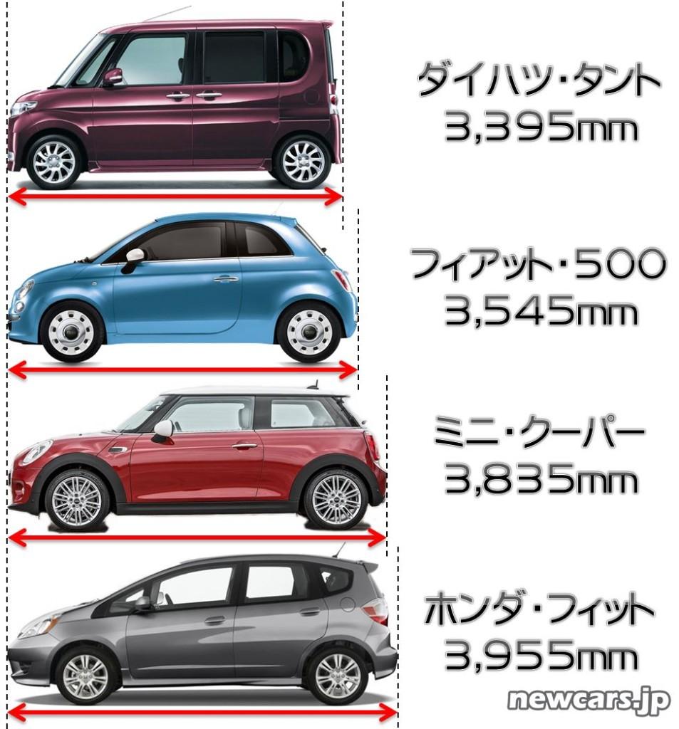 compare-1