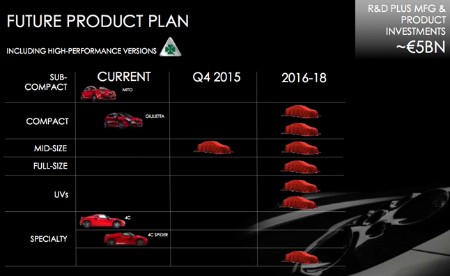 future-product-plan