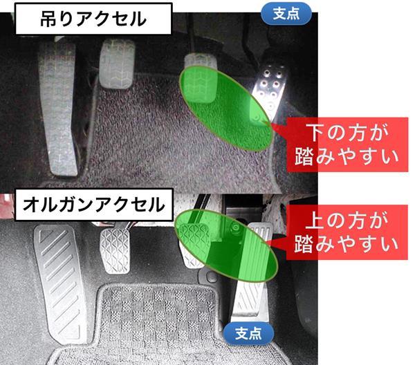 pedal-s