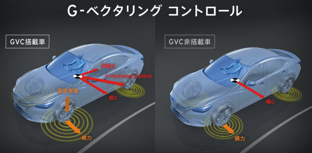 GVC-1-s