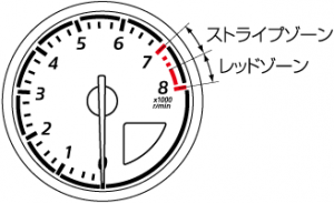 ND-meter