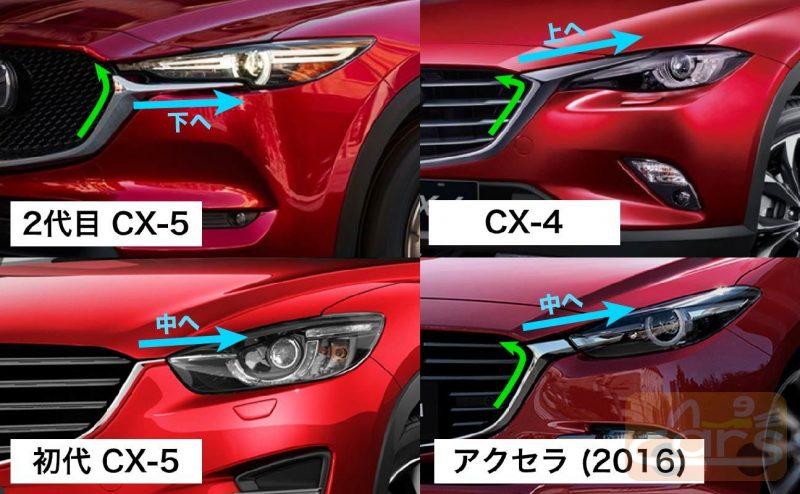 cx-5-front-compe-800_logo