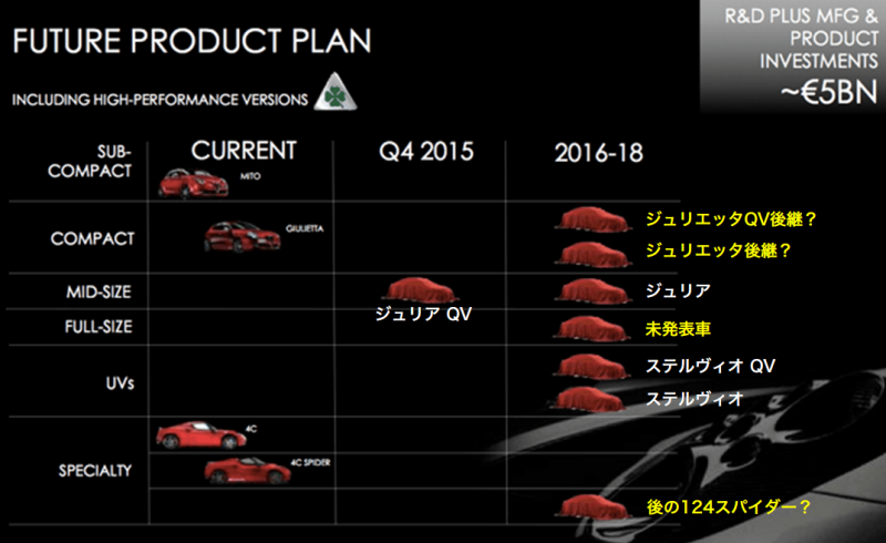 future-product-plan-2016