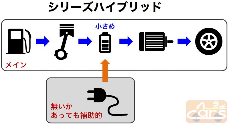 series-hybrid_logo